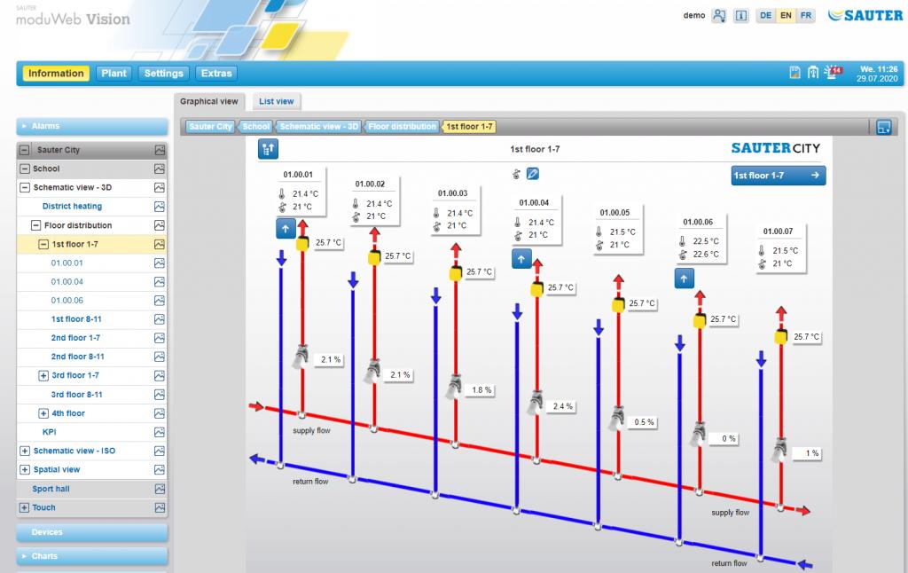 moduwb vision - widok instalacji grzewczej LTHW