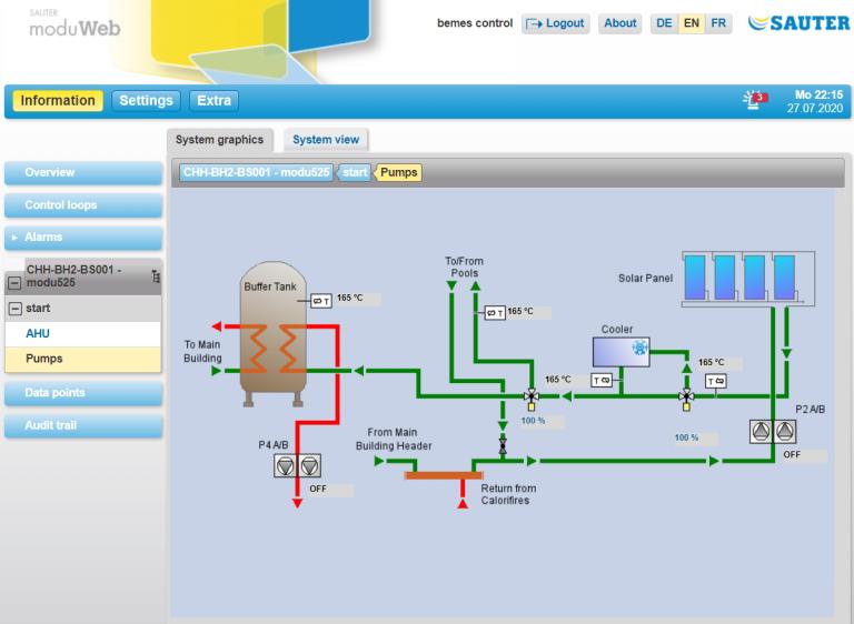 MW-schemat pumps